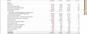 UBS-Aktiven-2012