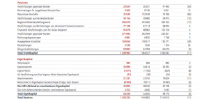 UBS-Passiven-2012